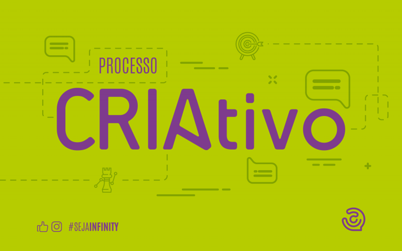 6 Etapas do Processo Criativo