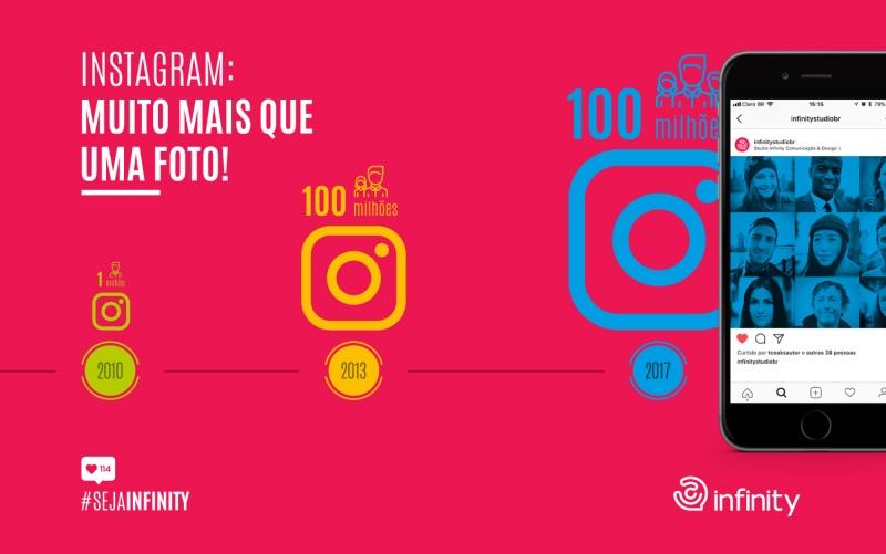 Imagem referente a Instagram: muito mais que uma foto!